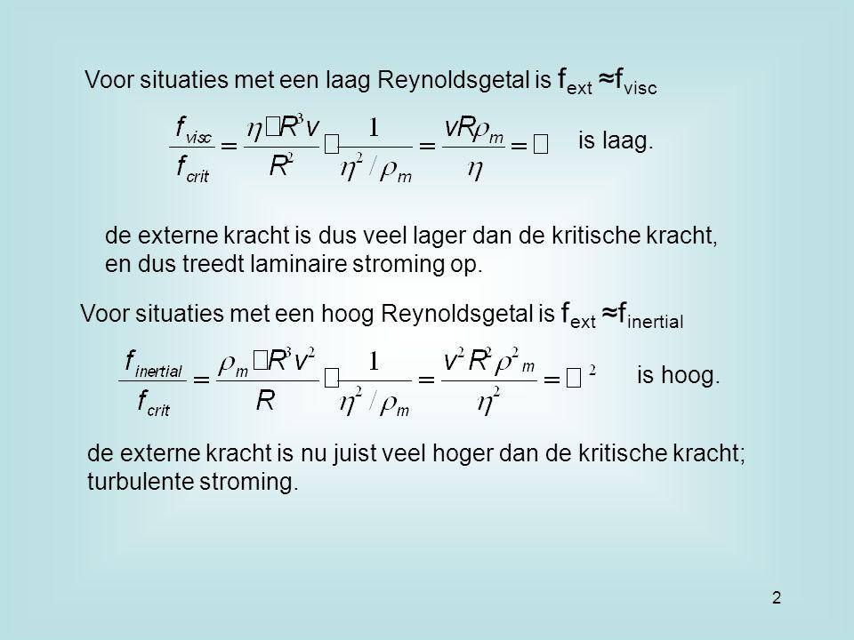 Voor situaties met een laag Reynoldsgetal is f ext ≈f visc is laag. de externe kracht is dus veel lager dan de kritische kracht, en dus treedt laminai