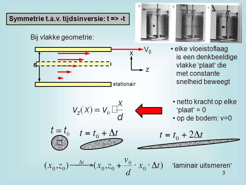 Symmetrie t.a.v. tijdsinversie: t => -t elke vloeistoflaag is een denkbeeldige vlakke 'plaat' die met constante snelheid beweegt Bij vlakke geometrie: