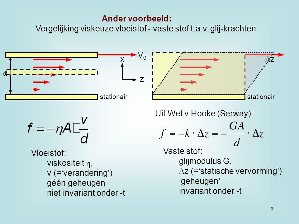 Ander voorbeeld: Vergelijking viskeuze vloeistof - vaste stof t.a.v. glij-krachten: stationair V0V0 d z x Vloeistof: viskositeit , v (='verandering')