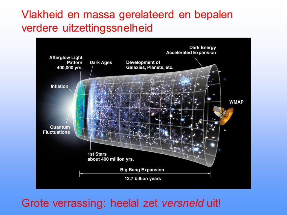 Vlakheid en massa gerelateerd en bepalen verdere uitzettingssnelheid Grote verrassing: heelal zet versneld uit!