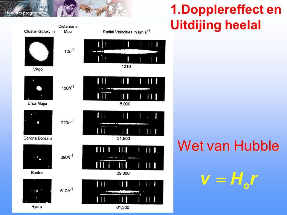 Frequentie hangt af van relatieve snelheid: Dopplereffect