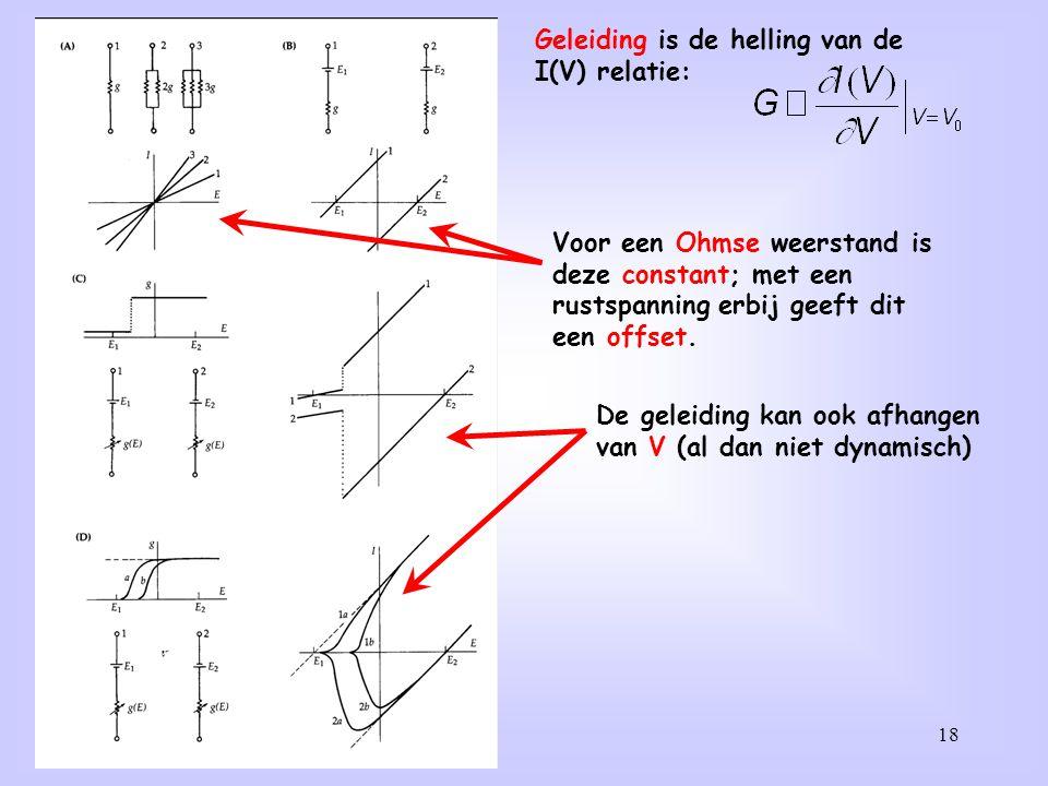 18 Geleiding is de helling van de I(V) relatie: De geleiding kan ook afhangen van V (al dan niet dynamisch) Voor een Ohmse weerstand is deze constant;
