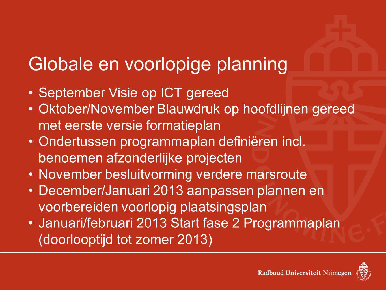 Globale en voorlopige planning September Visie op ICT gereed Oktober/November Blauwdruk op hoofdlijnen gereed met eerste versie formatieplan Ondertussen programmaplan definiëren incl.