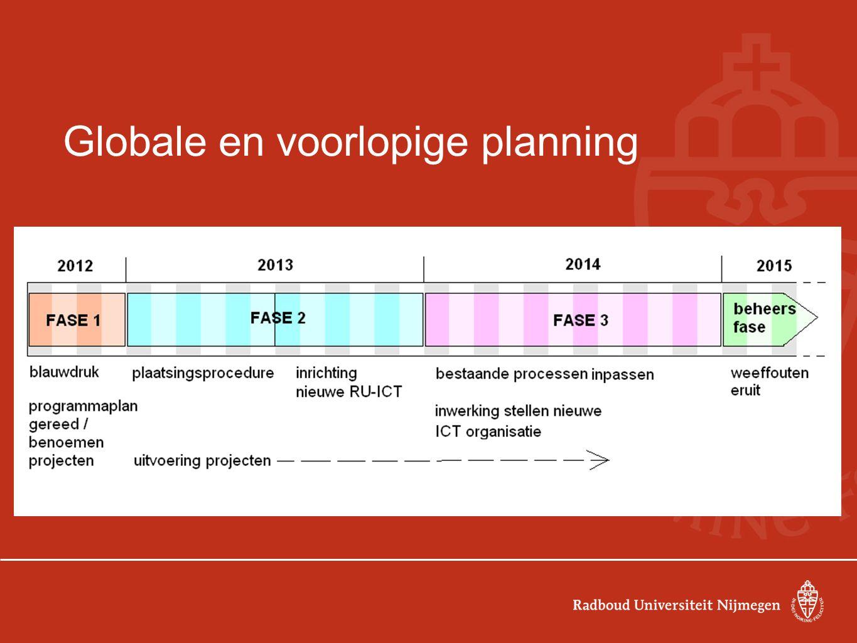 Globale en voorlopige planning