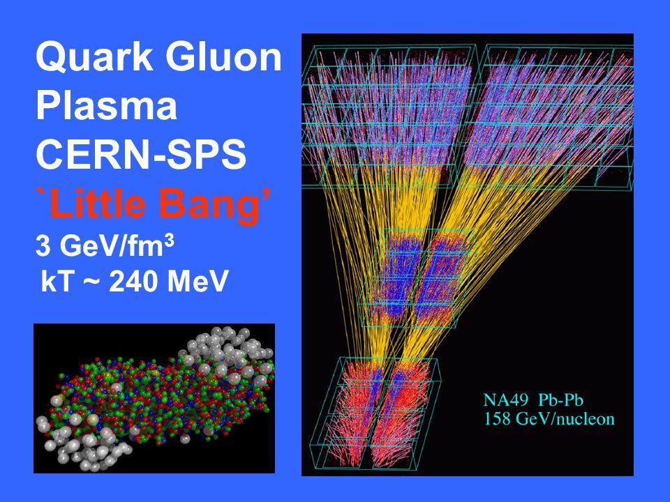 Baryogenese Boven zijn de quarks een gas van vrije deeltjes en vormen een quark-gluonplasma (de zes quarks, elk in drie kleuren, de drie neutrino's, de drie elektrisch geladen leptonen, elk van deze deeltjes met hun antideeltje, de gluonen, de vectorbosonen en de fotons, en al deze deeltjes in thermisch evenwicht met elkaar bij een temperatuur T) Daarbeneden kombineren quarks en antiquarks tot gewone materie (baryonen): p (=uud) en n (=udd).