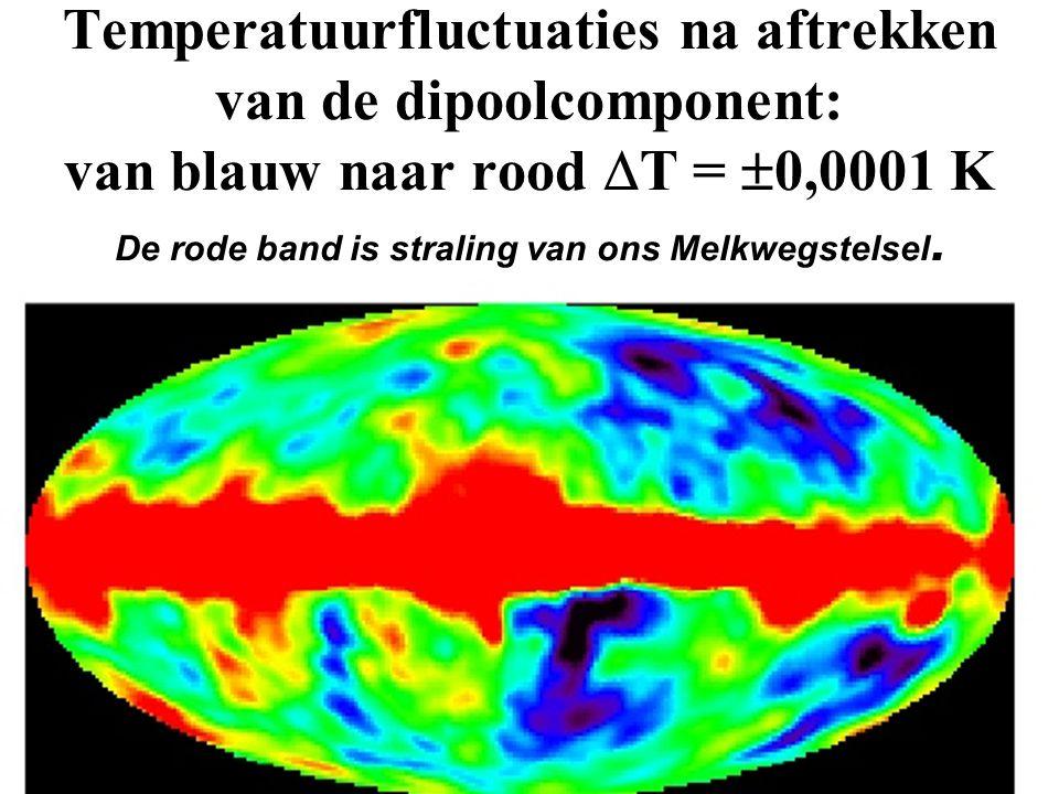Fluctuaties in de CMB-temperatuur aan de hemel op een schaal tussen 2,724 K (blauw) en 2.732 K (rood). Dipoolanisotropie:  T   0,004 K
