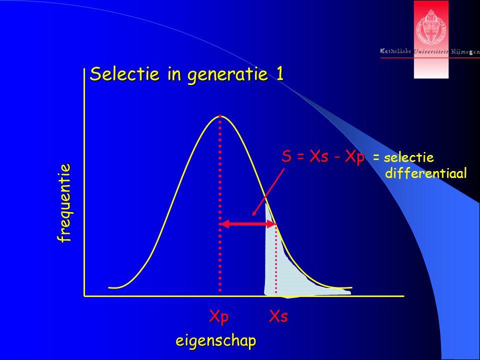 Selectie in generatie 1 eigenschap frequentie XpXs S = Xs - Xp = selectie differentiaal