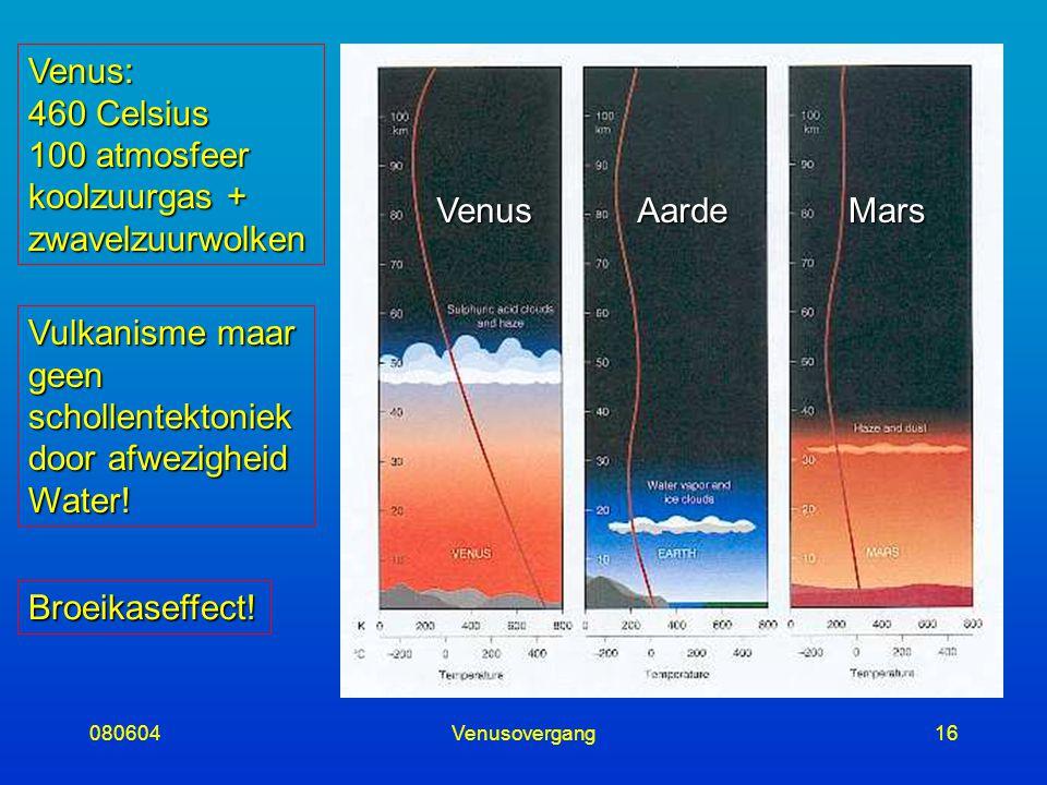 080604Venusovergang16 Venus: 460 Celsius 100 atmosfeer koolzuurgas + zwavelzuurwolken VenusAardeMars Vulkanisme maar geenschollentektoniek door afwezigheid Water.