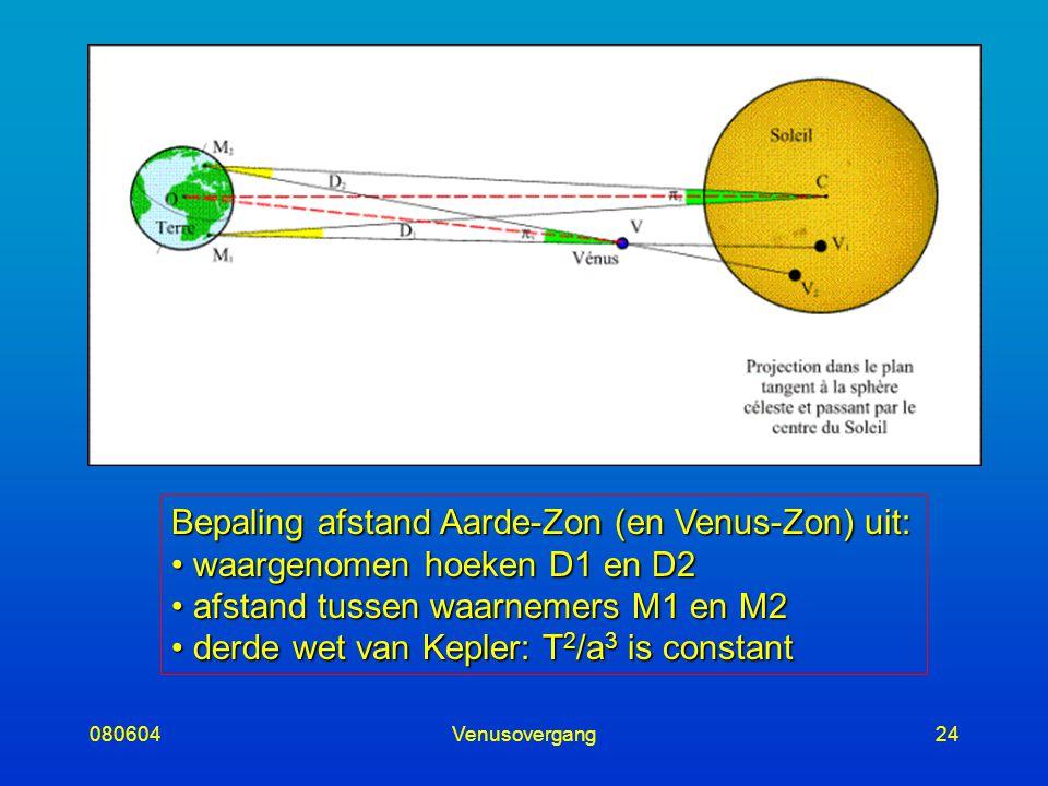 080604Venusovergang24 Bepaling afstand Aarde-Zon (en Venus-Zon) uit: waargenomen hoeken D1 en D2 waargenomen hoeken D1 en D2 afstand tussen waarnemers M1 en M2 afstand tussen waarnemers M1 en M2 derde wet van Kepler: T 2 /a 3 is constant derde wet van Kepler: T 2 /a 3 is constant