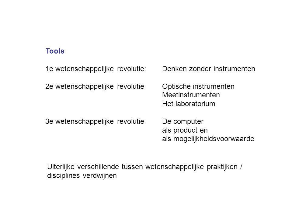 Tools 1e wetenschappelijke revolutie:Denken zonder instrumenten 2e wetenschappelijke revolutieOptische instrumenten Meetinstrumenten Het laboratorium