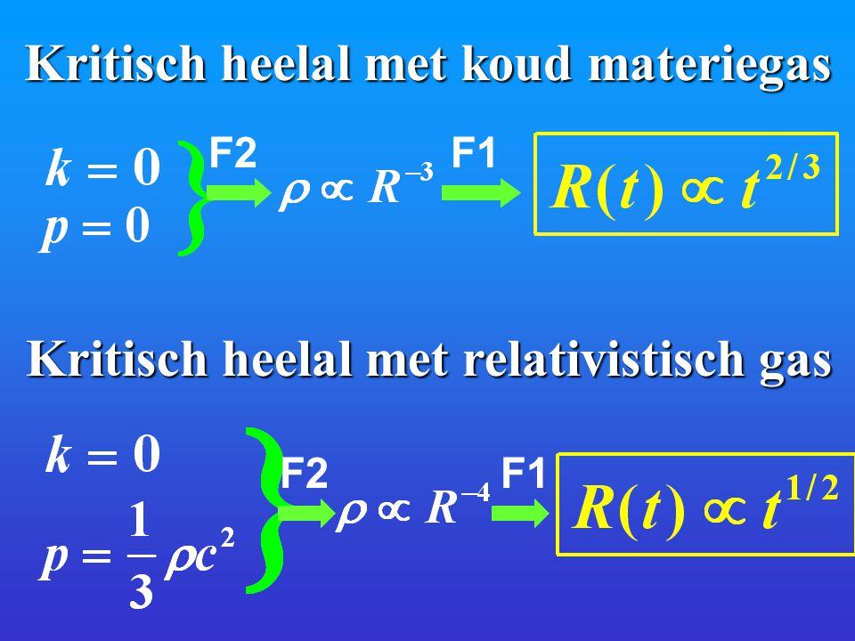 Kritisch heelal met koud materiegas Kritisch heelal met relativistisch gas F1 F2