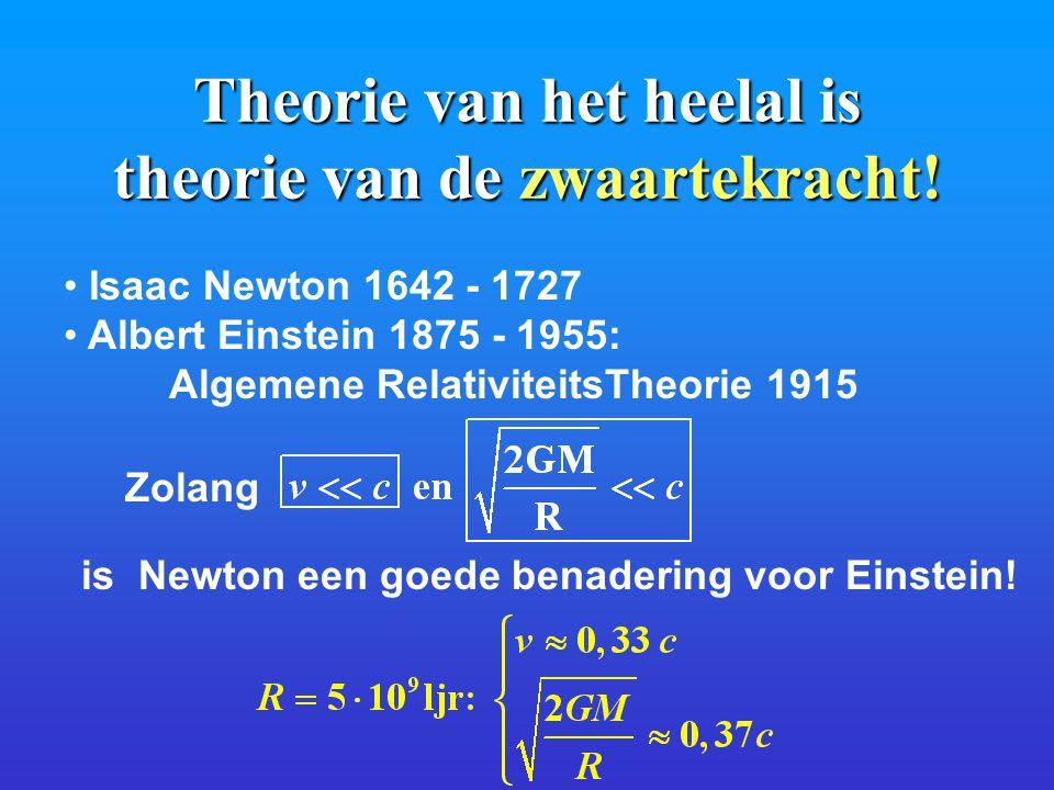 Theorie van het heelal is theorie van dezwaartekracht.