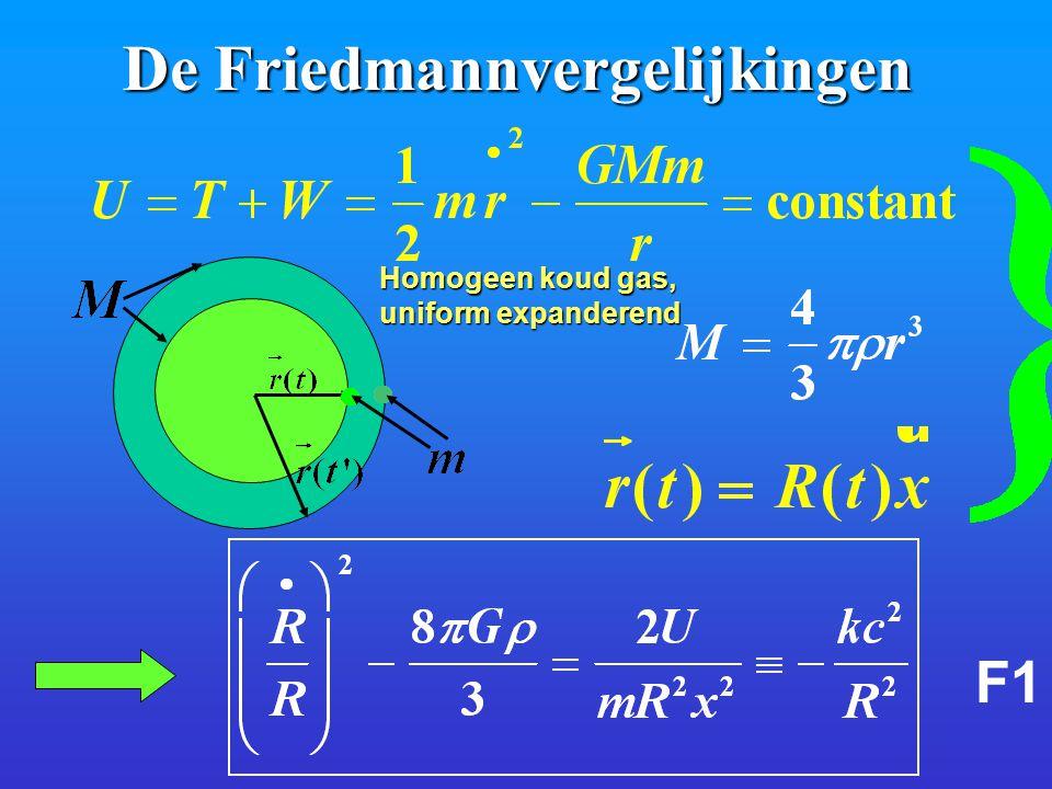 Homogeen koud gas, uniform expanderend De Friedmannvergelijkingen F1