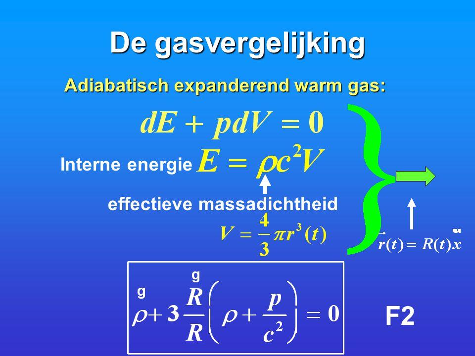 De gasvergelijking Adiabatisch expanderend warm gas: Interne energie effectieve massadichtheid F2