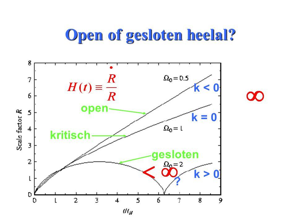 Open of gesloten heelal? k < 0 k = 0 k > 0 ? kritisch open gesloten