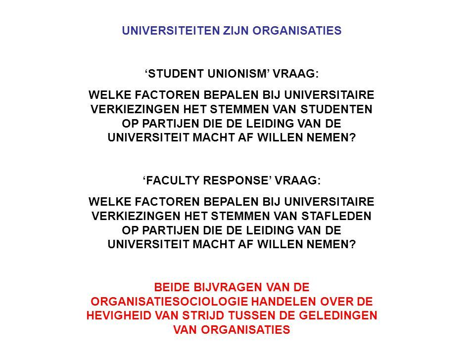 UNIVERSITEITEN ZIJN ORGANISATIES 'STUDENT UNIONISM' VRAAG: WELKE FACTOREN BEPALEN BIJ UNIVERSITAIRE VERKIEZINGEN HET STEMMEN VAN STUDENTEN OP PARTIJEN