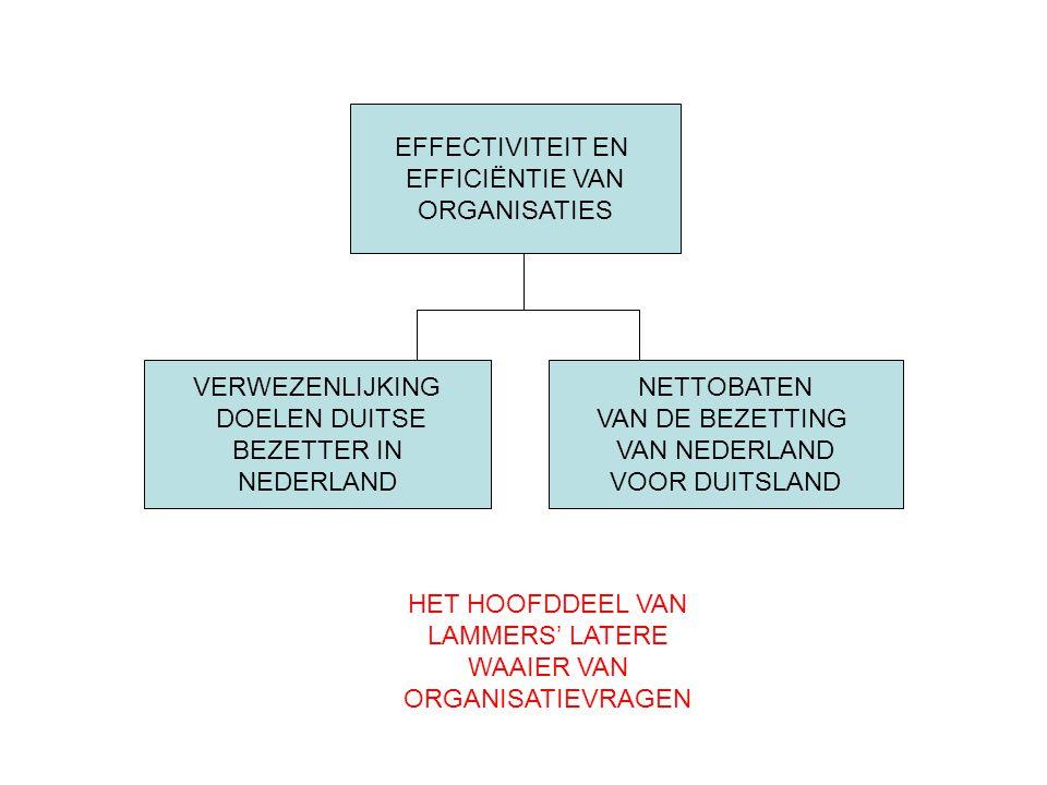 EFFECTIVITEIT EN EFFICIËNTIE VAN ORGANISATIES VERWEZENLIJKING DOELEN DUITSE BEZETTER IN NEDERLAND NETTOBATEN VAN DE BEZETTING VAN NEDERLAND VOOR DUITS