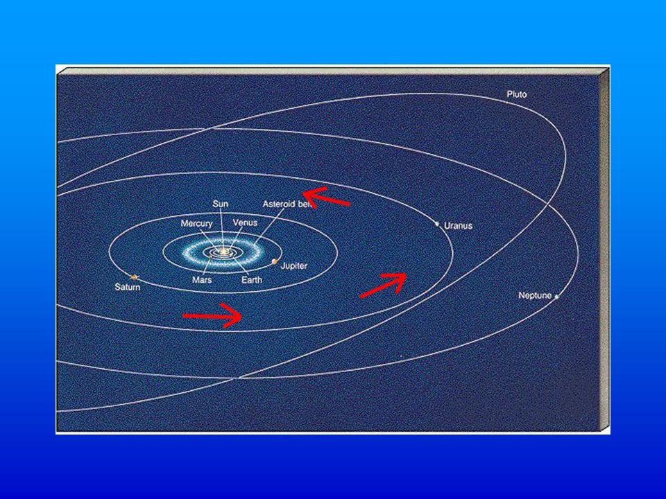 Fragmentation of Comet LINEAR in 1999.