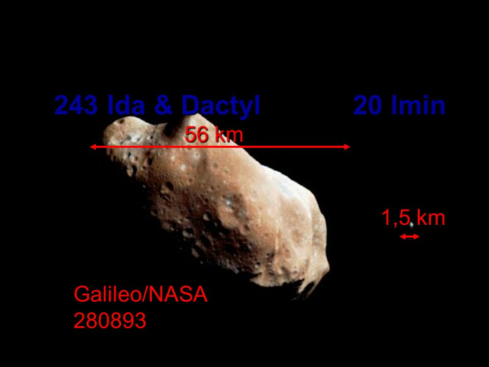 Asteroids occasionally collide with one another. 253 Mathilde