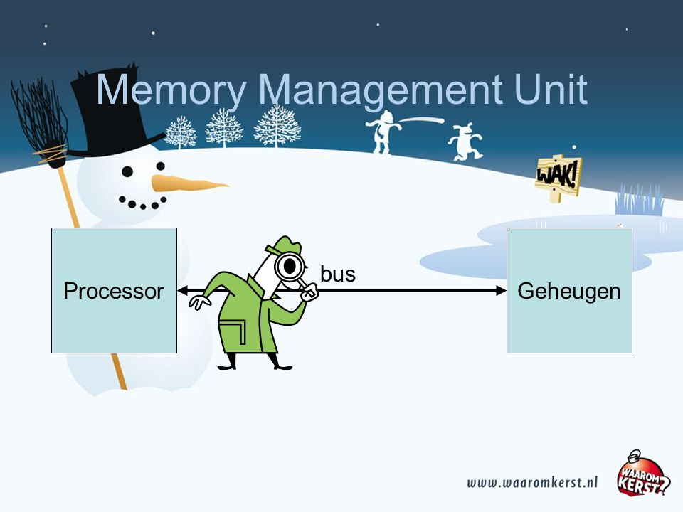 Memory Management Unit bus ProcessorGeheugen