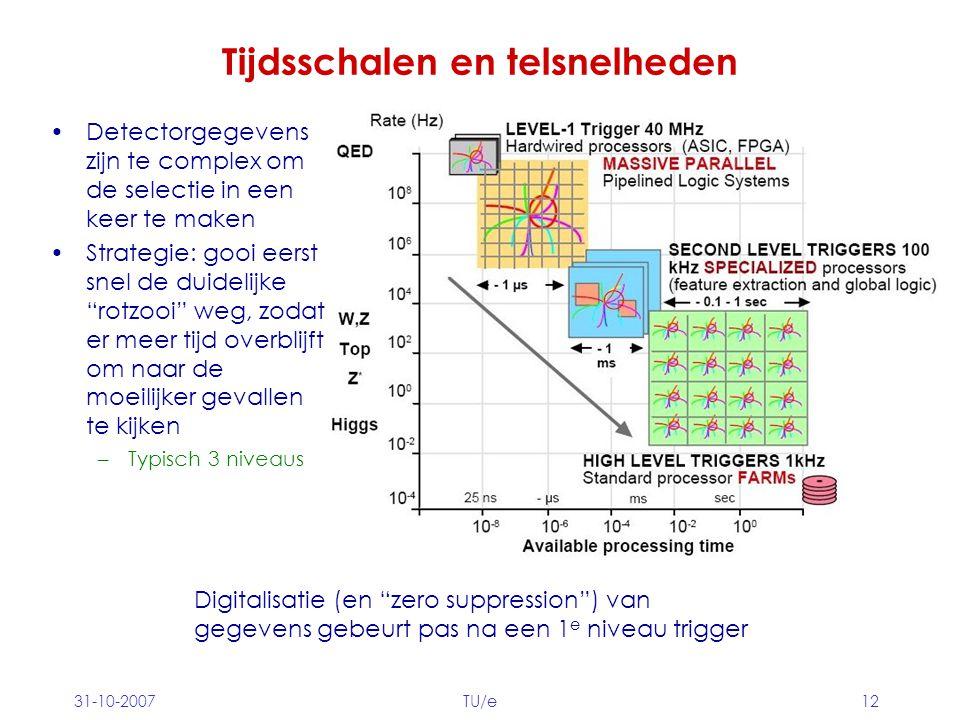 31-10-2007TU/e12 Tijdsschalen en telsnelheden Detectorgegevens zijn te complex om de selectie in een keer te maken Strategie: gooi eerst snel de duide