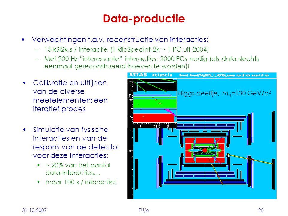 31-10-2007TU/e20 Data-productie Verwachtingen t.a.v. reconstructie van interacties: –15 kSI2k-s / interactie (1 kiloSpecInt-2k ~ 1 PC uit 2004) –Met 2