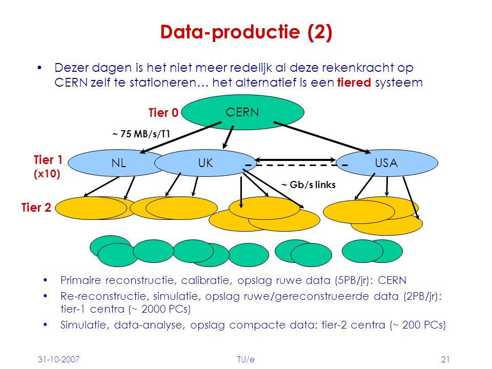 31-10-2007TU/e21 Data-productie (2) Dezer dagen is het niet meer redelijk al deze rekenkracht op CERN zelf te stationeren… het alternatief is een tier