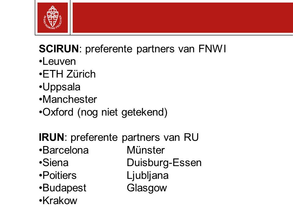 SCIRUN: preferente partners van FNWI Leuven ETH Zürich Uppsala Manchester Oxford (nog niet getekend) IRUN: preferente partners van RU BarcelonaMünster