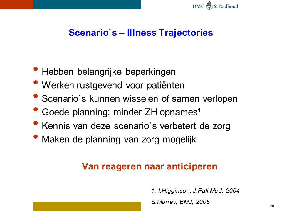 20 Scenario`s – Illness Trajectories Hebben belangrijke beperkingen Werken rustgevend voor patiënten Scenario`s kunnen wisselen of samen verlopen Goed