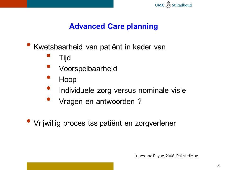 Advanced Care planning Kwetsbaarheid van patiënt in kader van Tijd Voorspelbaarheid Hoop Individuele zorg versus nominale visie Vragen en antwoorden ?