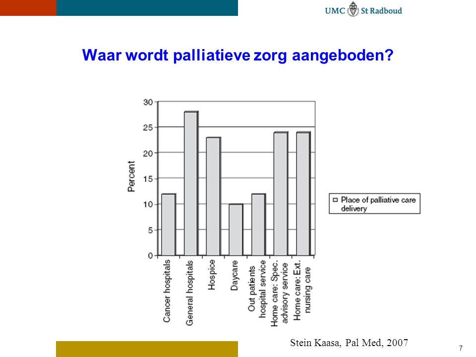 7 Waar wordt palliatieve zorg aangeboden? Stein Kaasa, Pal Med, 2007