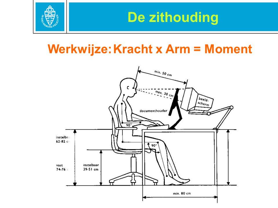 De zithouding Werkwijze: Kracht x Arm = Moment