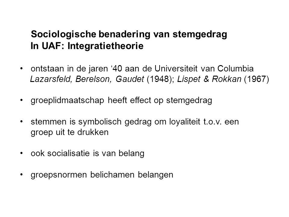 Sociologische benadering van stemgedrag In UAF: Integratietheorie ontstaan in de jaren '40 aan de Universiteit van Columbia Lazarsfeld, Berelson, Gaud