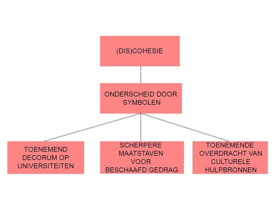 % niet-stemmers: verbanden in Nederland en de Verenigde Staten NederlandVerenigde Staten Opleiding laag11.136.9 Opleiding hoog5.929.3 Verband opleiding(11.1*94.1)/(5.9*88.9)=2.0(36.9*70.7)/(29.3*63.1)=1.4 Jong14.558.2 Middelbaar9.031.9 Oud6.519.5 Verband jong vs middelbaar(14.5*91)/(9*85.5)=1.7(58.2*68.1)/(31.9*41.8)=3.0 Verband jong vs oud(14.5*93.5)/6.5*85.5)=2.4(58.2*80.5)/(19.5*41.8)=5.7 (%wel stemmen) 88.9 94.4