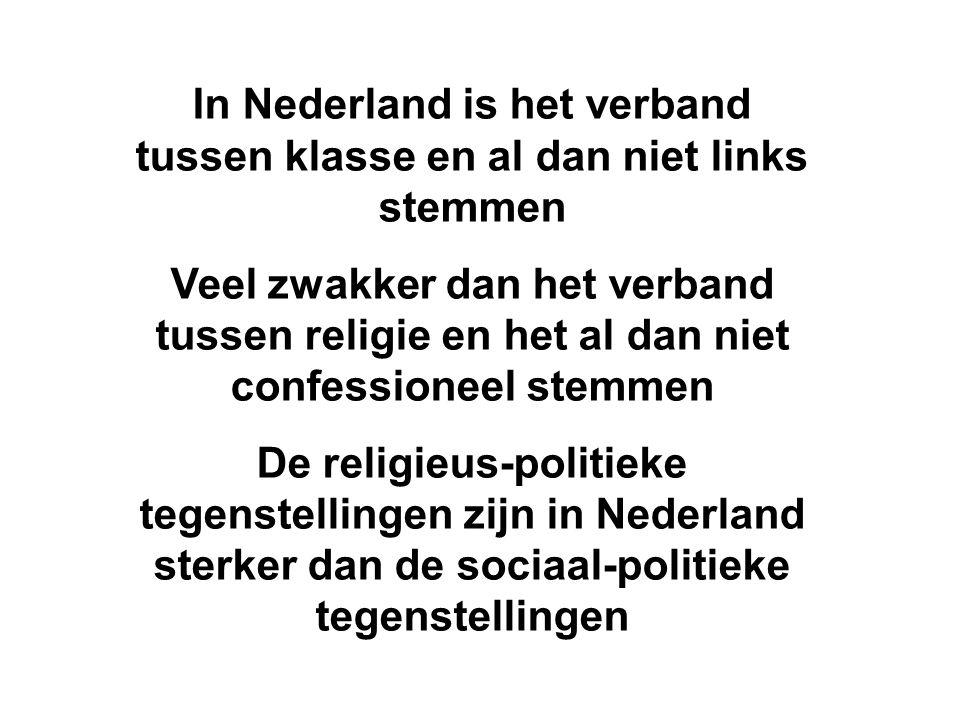 In Nederland is het verband tussen klasse en al dan niet links stemmen Veel zwakker dan het verband tussen religie en het al dan niet confessioneel st