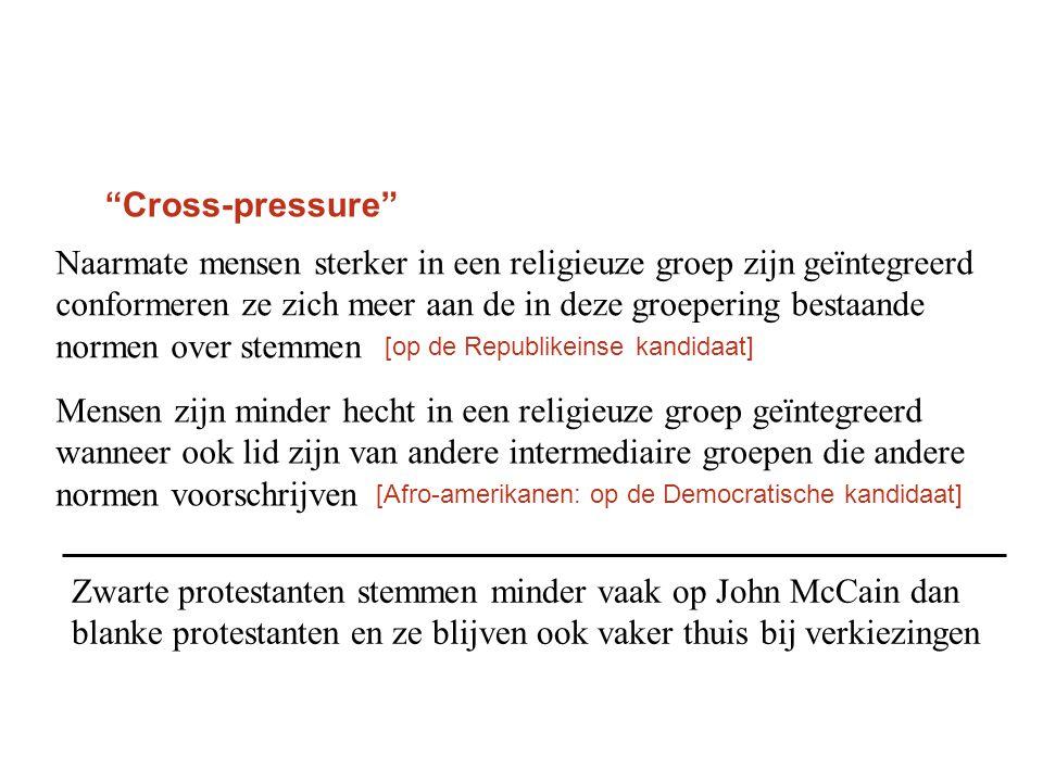 """""""Cross-pressure"""" Naarmate mensen sterker in een religieuze groep zijn geïntegreerd conformeren ze zich meer aan de in deze groepering bestaande normen"""