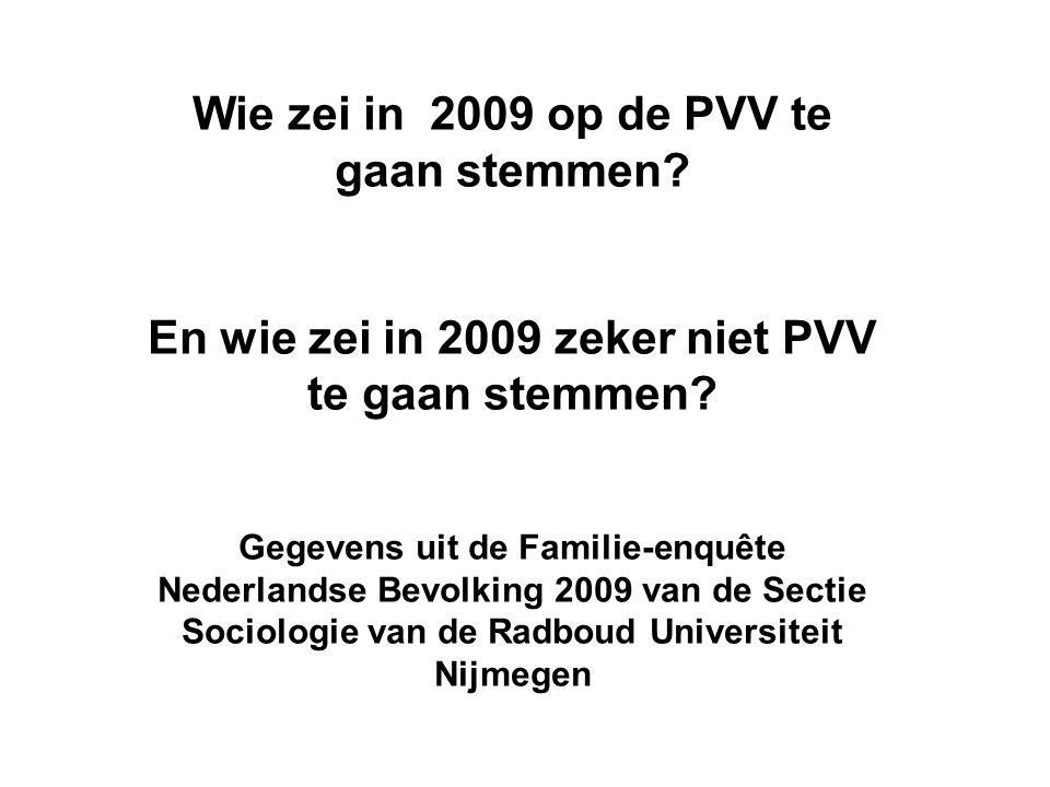 Wie zei in 2009 op de PVV te gaan stemmen? En wie zei in 2009 zeker niet PVV te gaan stemmen? Gegevens uit de Familie-enquête Nederlandse Bevolking 20