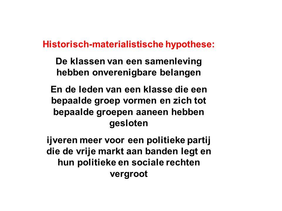 Historisch-materialistische hypothese: De klassen van een samenleving hebben onverenigbare belangen En de leden van een klasse die een bepaalde groep