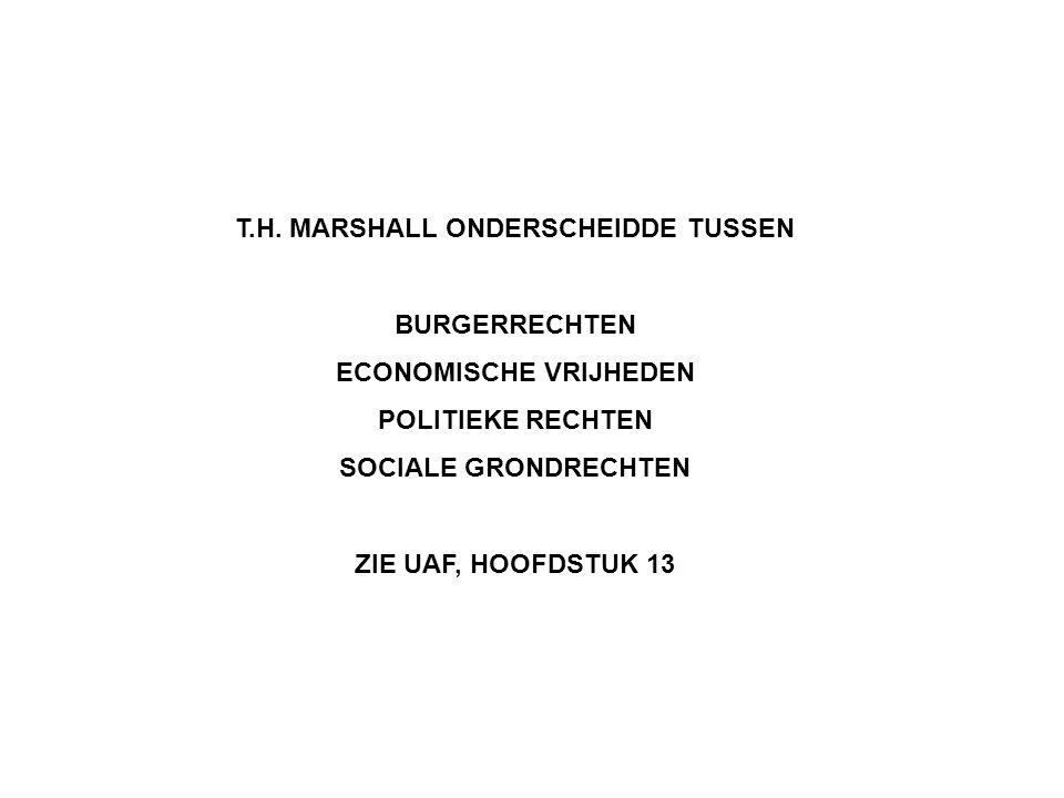 T.H. MARSHALL ONDERSCHEIDDE TUSSEN BURGERRECHTEN ECONOMISCHE VRIJHEDEN POLITIEKE RECHTEN SOCIALE GRONDRECHTEN ZIE UAF, HOOFDSTUK 13
