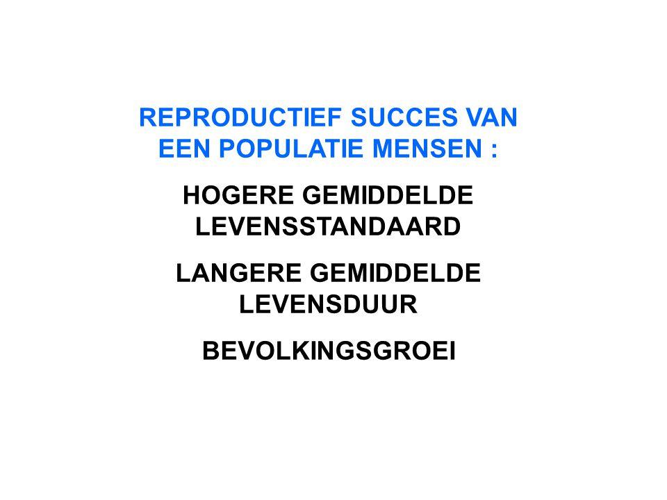 REPRODUCTIEF SUCCES VAN EEN POPULATIE MENSEN : HOGERE GEMIDDELDE LEVENSSTANDAARD LANGERE GEMIDDELDE LEVENSDUUR BEVOLKINGSGROEI