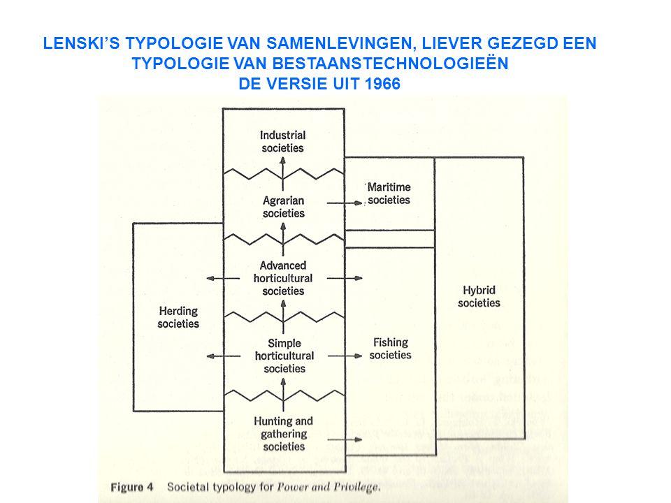 LENSKI'S TYPOLOGIE VAN SAMENLEVINGEN, LIEVER GEZEGD EEN TYPOLOGIE VAN BESTAANSTECHNOLOGIEËN DE VERSIE UIT 1966