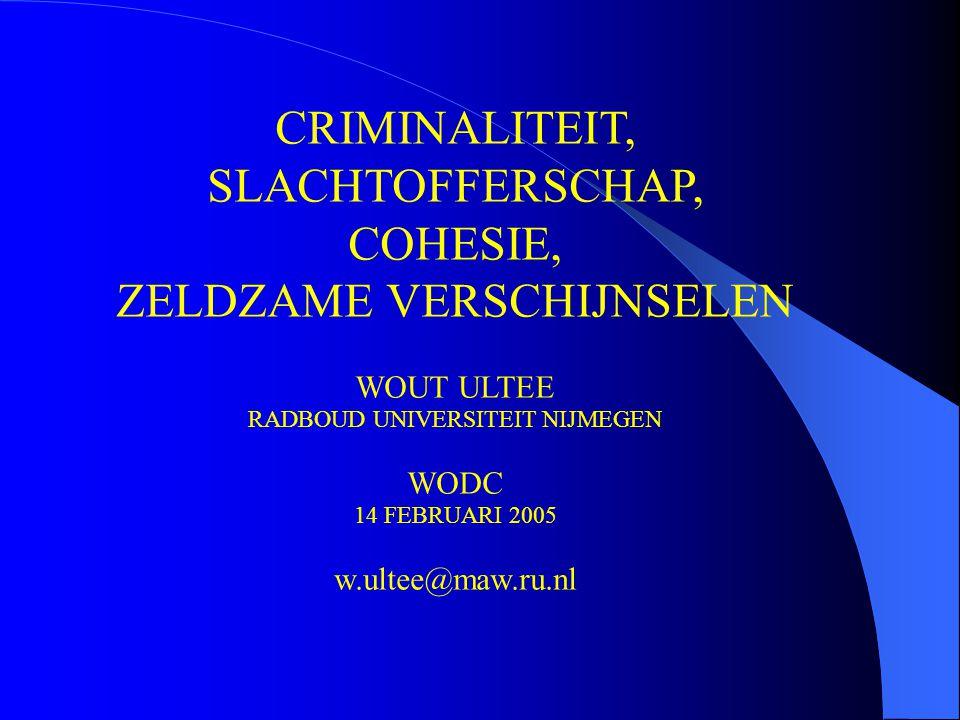 CRIMINALITEIT, SLACHTOFFERSCHAP, COHESIE, ZELDZAME VERSCHIJNSELEN WOUT ULTEE RADBOUD UNIVERSITEIT NIJMEGEN WODC 14 FEBRUARI 2005 w.ultee@maw.ru.nl