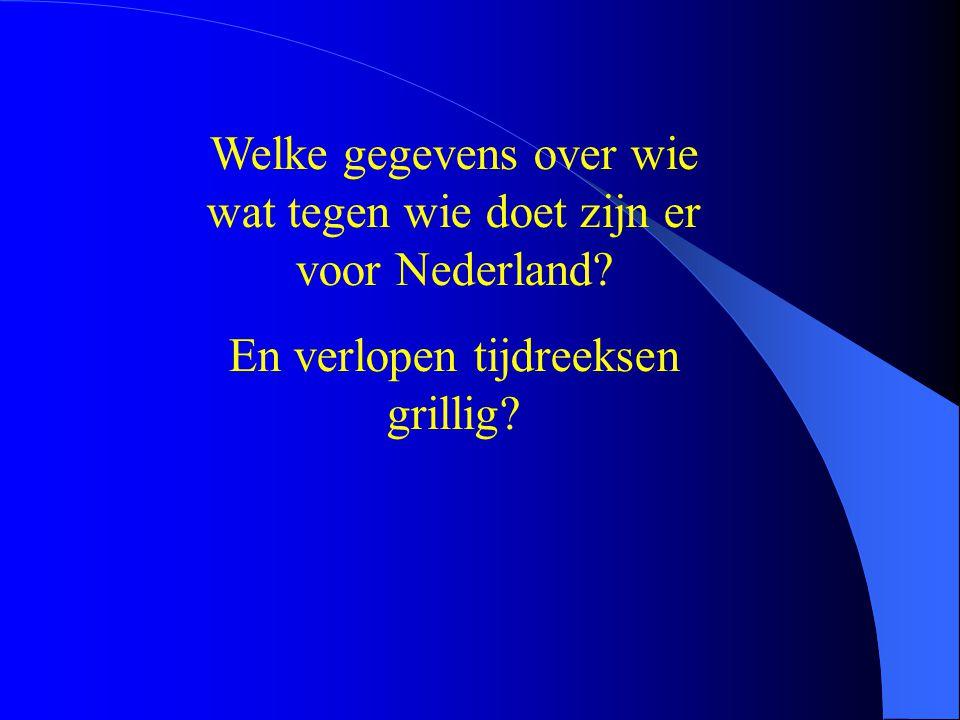 Welke gegevens over wie wat tegen wie doet zijn er voor Nederland? En verlopen tijdreeksen grillig?