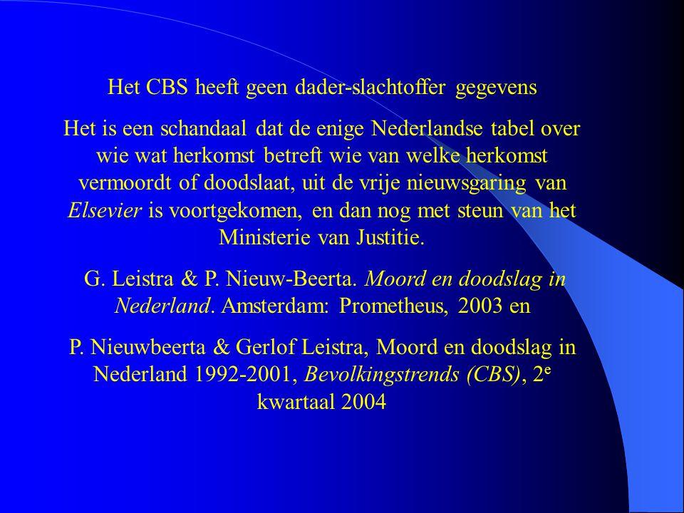 Het CBS heeft geen dader-slachtoffer gegevens Het is een schandaal dat de enige Nederlandse tabel over wie wat herkomst betreft wie van welke herkomst