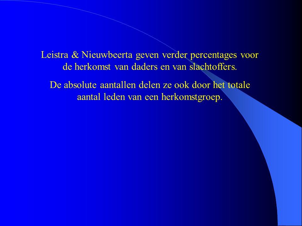 Leistra & Nieuwbeerta geven verder percentages voor de herkomst van daders en van slachtoffers. De absolute aantallen delen ze ook door het totale aan