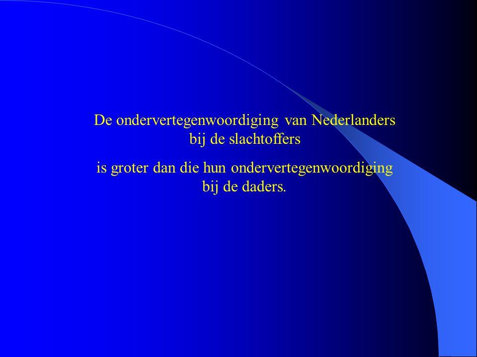 De ondervertegenwoordiging van Nederlanders bij de slachtoffers is groter dan die hun ondervertegenwoordiging bij de daders.
