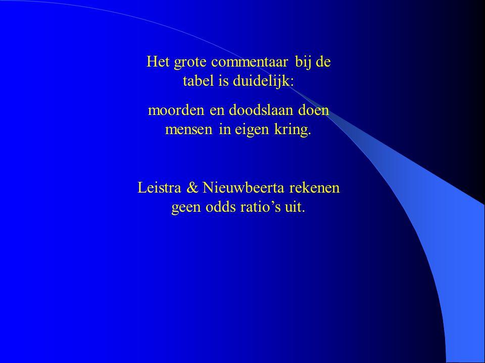 Het grote commentaar bij de tabel is duidelijk: moorden en doodslaan doen mensen in eigen kring. Leistra & Nieuwbeerta rekenen geen odds ratio's uit.