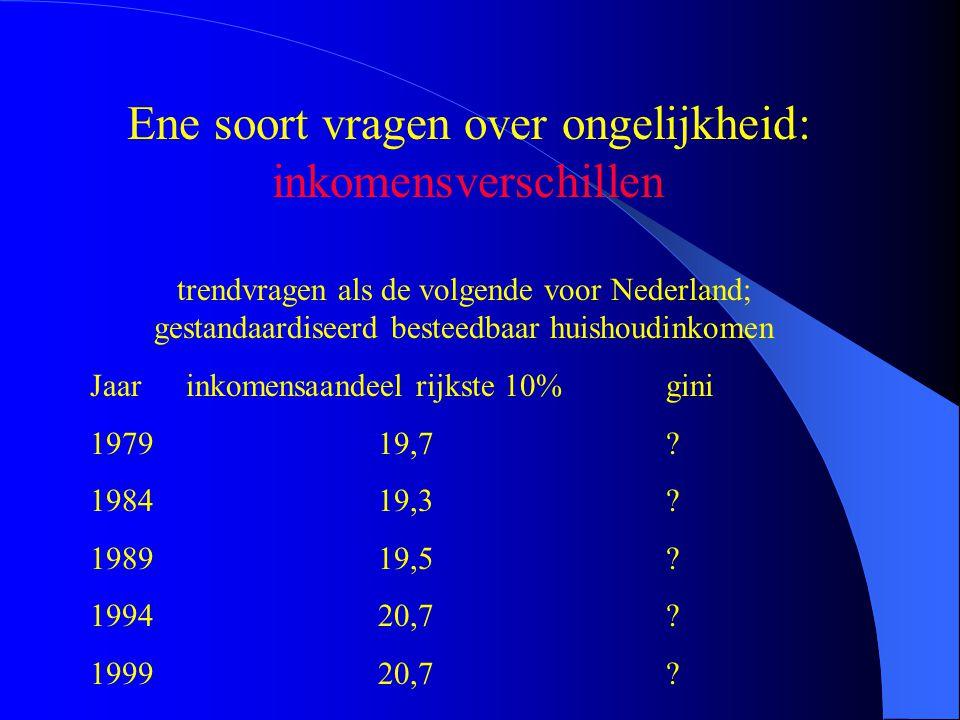 Ene soort vragen over ongelijkheid: inkomensverschillen trendvragen als de volgende voor Nederland; gestandaardiseerd besteedbaar huishoudinkomen Jaarinkomensaandeel rijkste 10%gini 197919,7.