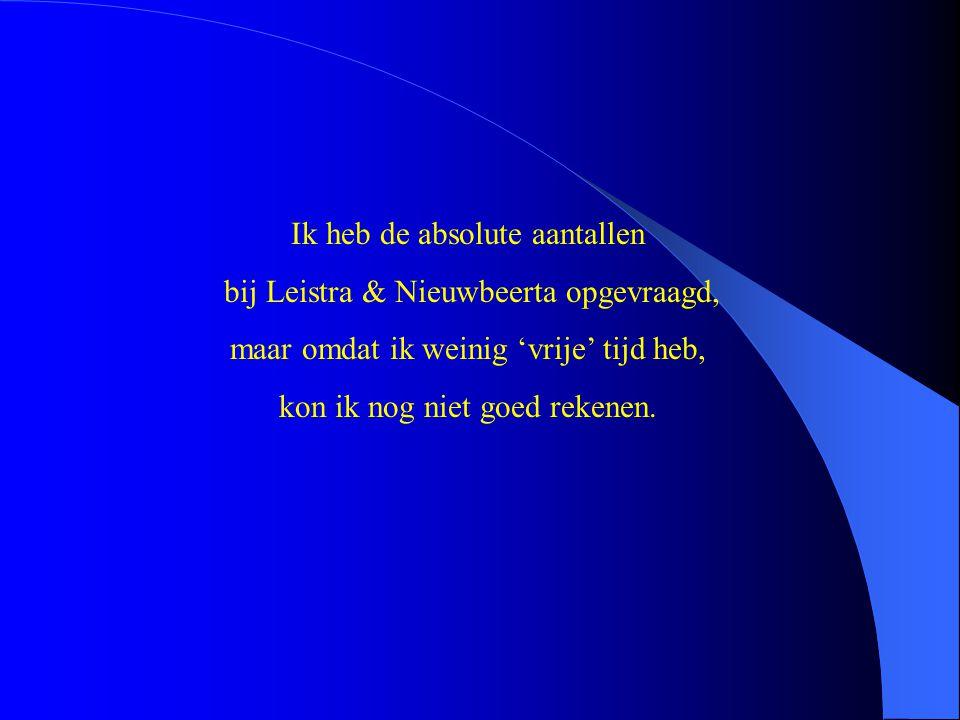 Ik heb de absolute aantallen bij Leistra & Nieuwbeerta opgevraagd, maar omdat ik weinig 'vrije' tijd heb, kon ik nog niet goed rekenen.