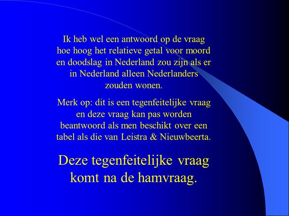 Ik heb wel een antwoord op de vraag hoe hoog het relatieve getal voor moord en doodslag in Nederland zou zijn als er in Nederland alleen Nederlanders zouden wonen.